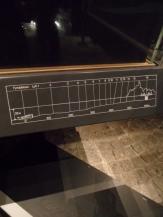 Vasa museet (6)