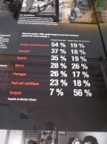 Musée de l'histoire de l'Immigration (88)
